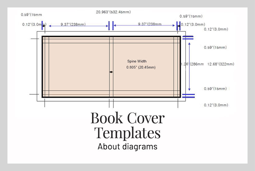 Book cover templates for all book page counts and dimensions.
